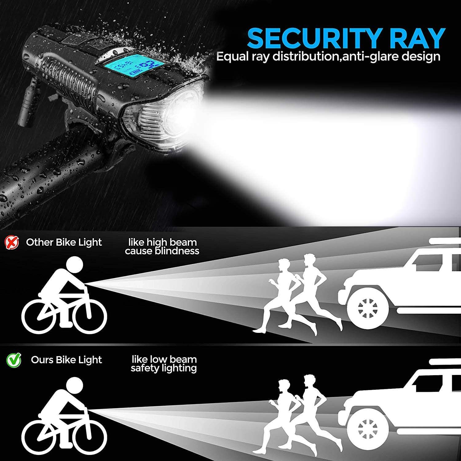 Waterproof Bicycle light USB Rechargeable Bicycle front light with Speedometer