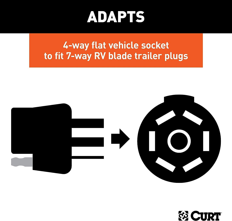 Adapts 4-way flat to 7-way RV blade CURT Manufacturing 57186 4-Way ...