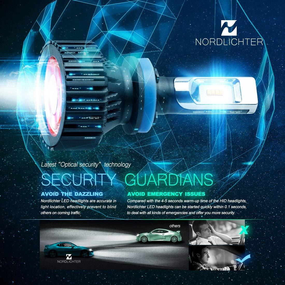 Nordlichter Ultra Bright H4(9003 Hi/Low) LED Headlight Bulbs,ZES Chips  Conversion Kit,8000 Lumens 6000K Cool White