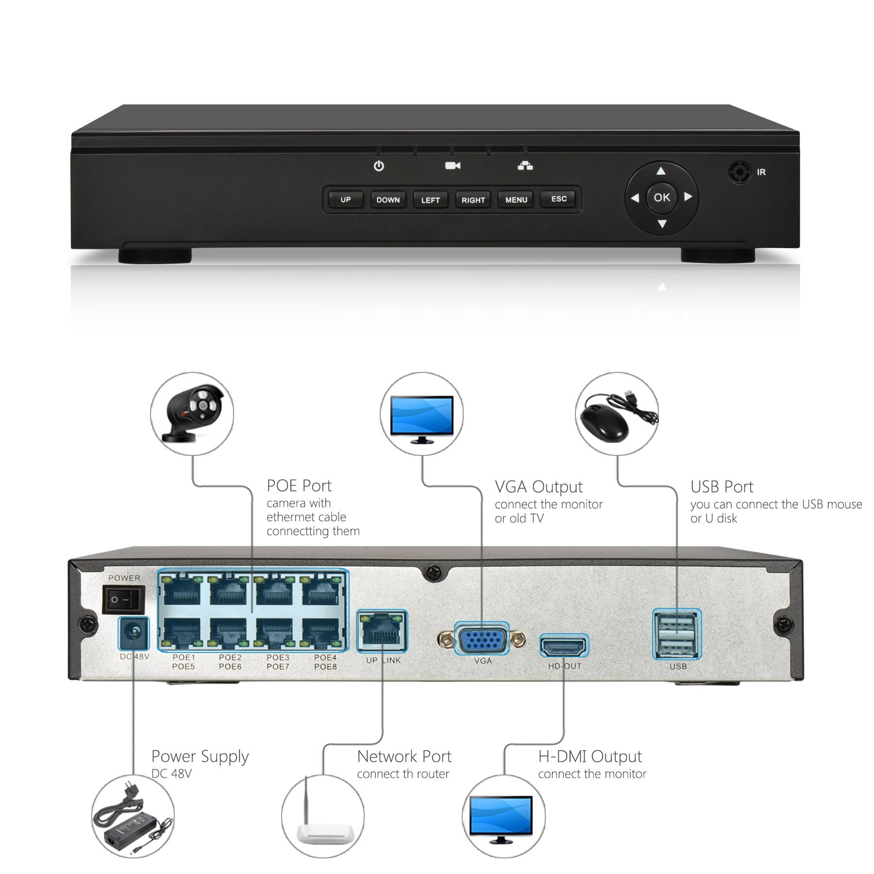 ANRAN 1080p Security POE (Power Over Ethernet) NVR Network Video Recorder Up to 8pc IP Network POE CCTV Camera and 4TB HDD (Not Included),Plug & Play setup, Easy to Configure, Access and Control by ANRAN (Image #3)