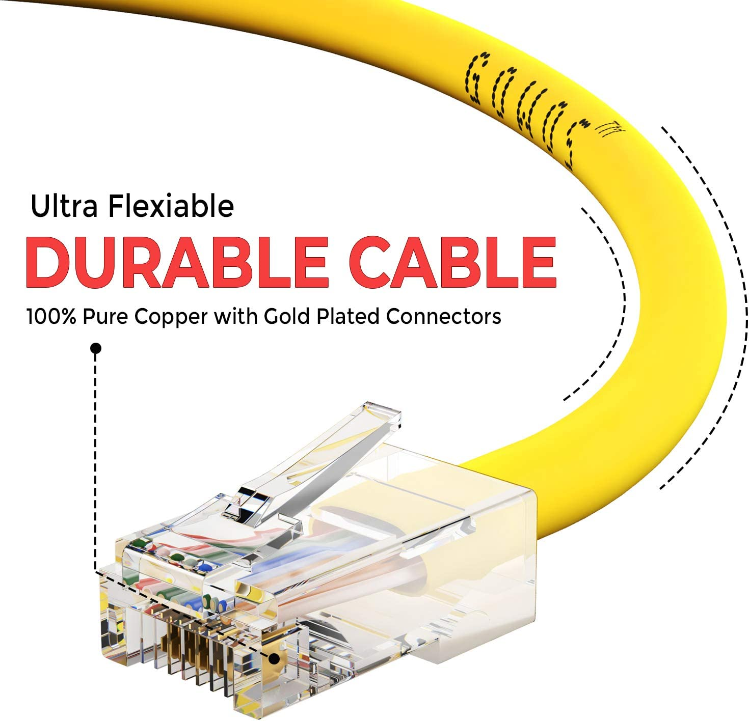Cat6 Ethernet Cable GOWOS 20-Pack Available in 28 Lengths and 10 Colors RJ45 10Gbps High Speed LAN Internet Patch Cord 7 Feet - White Computer Network Cable with Bootless Connector UTP
