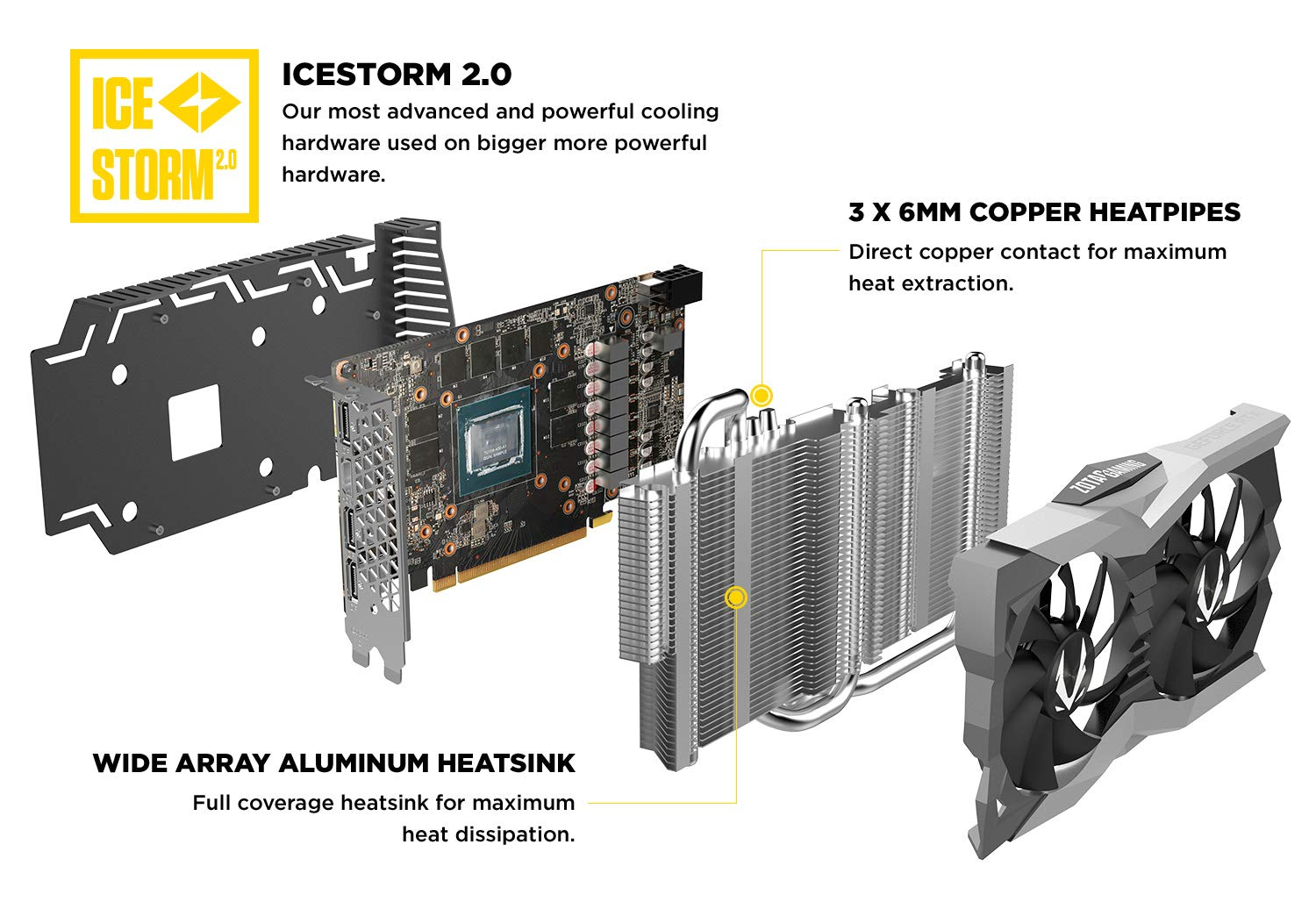 ZOTAC Gaming GeForce RTX 2060 Twin Fan 6GB GDDR6 192-bit Gaming Graphics Card, Super Compact, IceStorm 2.0, ZT-T20600F-10M by ZOTAC (Image #3)
