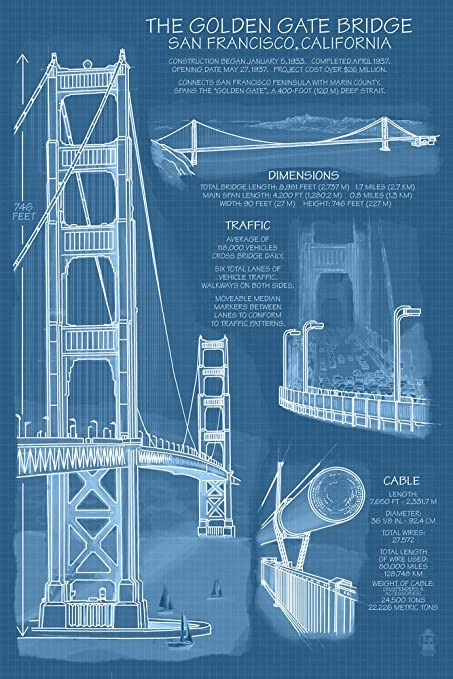 Amazon golden gate bridge technical blueprint 12x18 art golden gate bridge technical blueprint 12x18 art print wall decor travel malvernweather Images