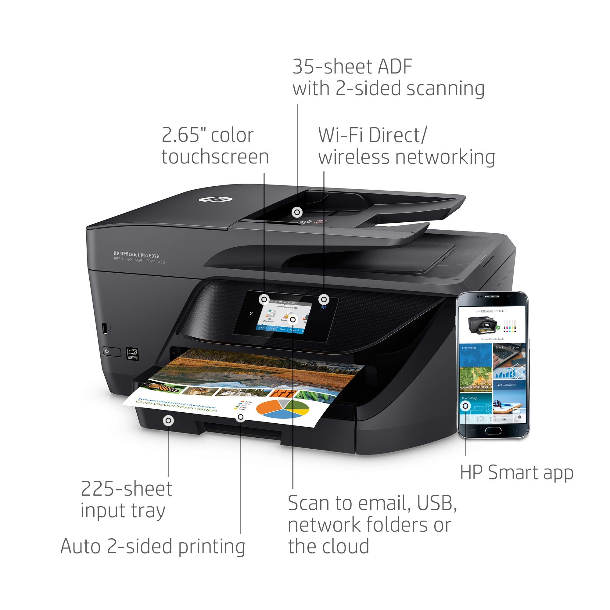 HP OfficeJet Pro 6978 All-in-One Wireless Printer with Mobile Printing, HP Instant Ink & Amazon Dash Replenishment Ready (T0F29A) (Renewed) by HP (Image #2)