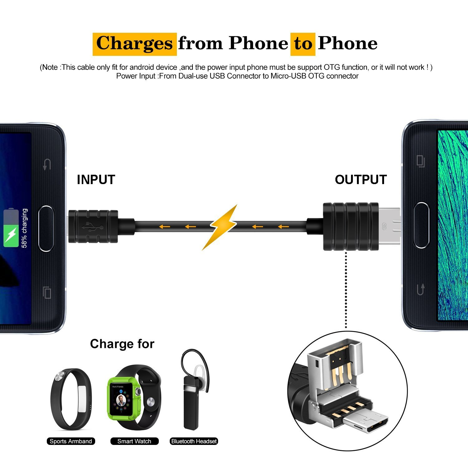 Accessories & Parts Chargers Impartial Universal Wristband Micro Usb Cable Charger Charging Data Sync For Android Cell Phone Micro Usb Cable Cord Power Convenience Goods