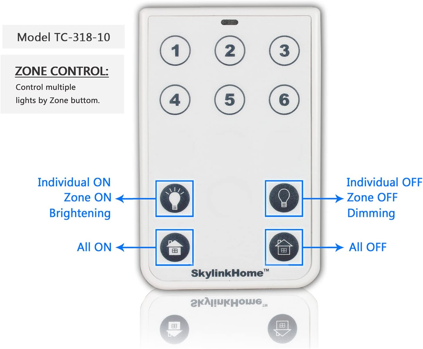Skylink HCBB4L Home Control Solution Starter Kit Plus with Plug-in Lighting Receiver 10-Button Remote White Motion Sensor
