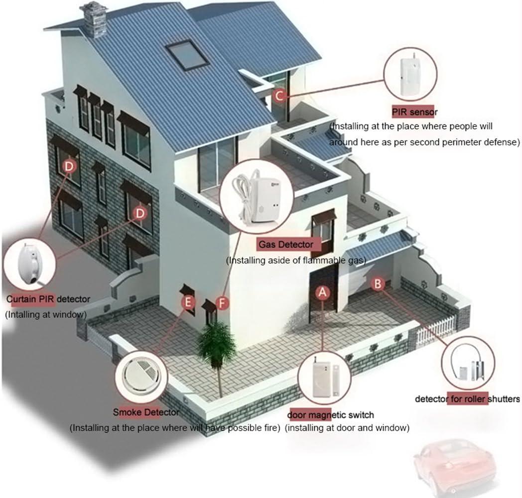 D1D9 Sistema de Alarma inal/ámbrico gsm WiFi RFID para la Seguridad del hogar Anti Robo
