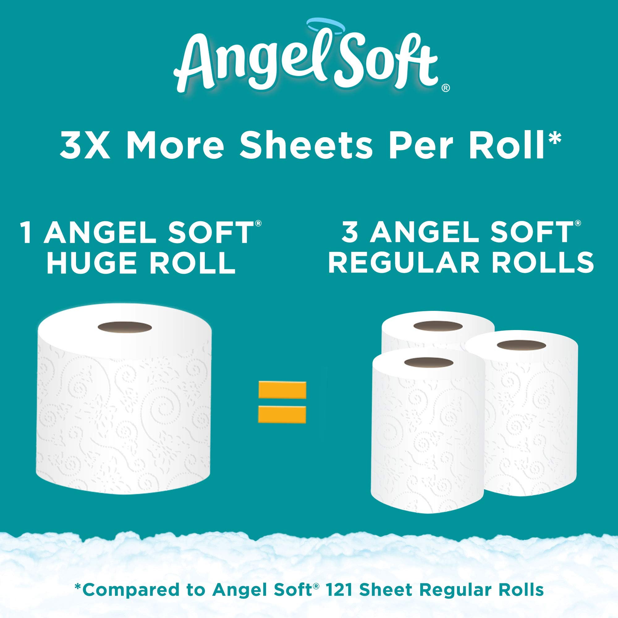 ANGEL SOFT Toilet Paper Bath Tissue, 36 Huge Rolls, 360+ 2-Ply Sheets Per Roll by Angel Soft (Image #7)