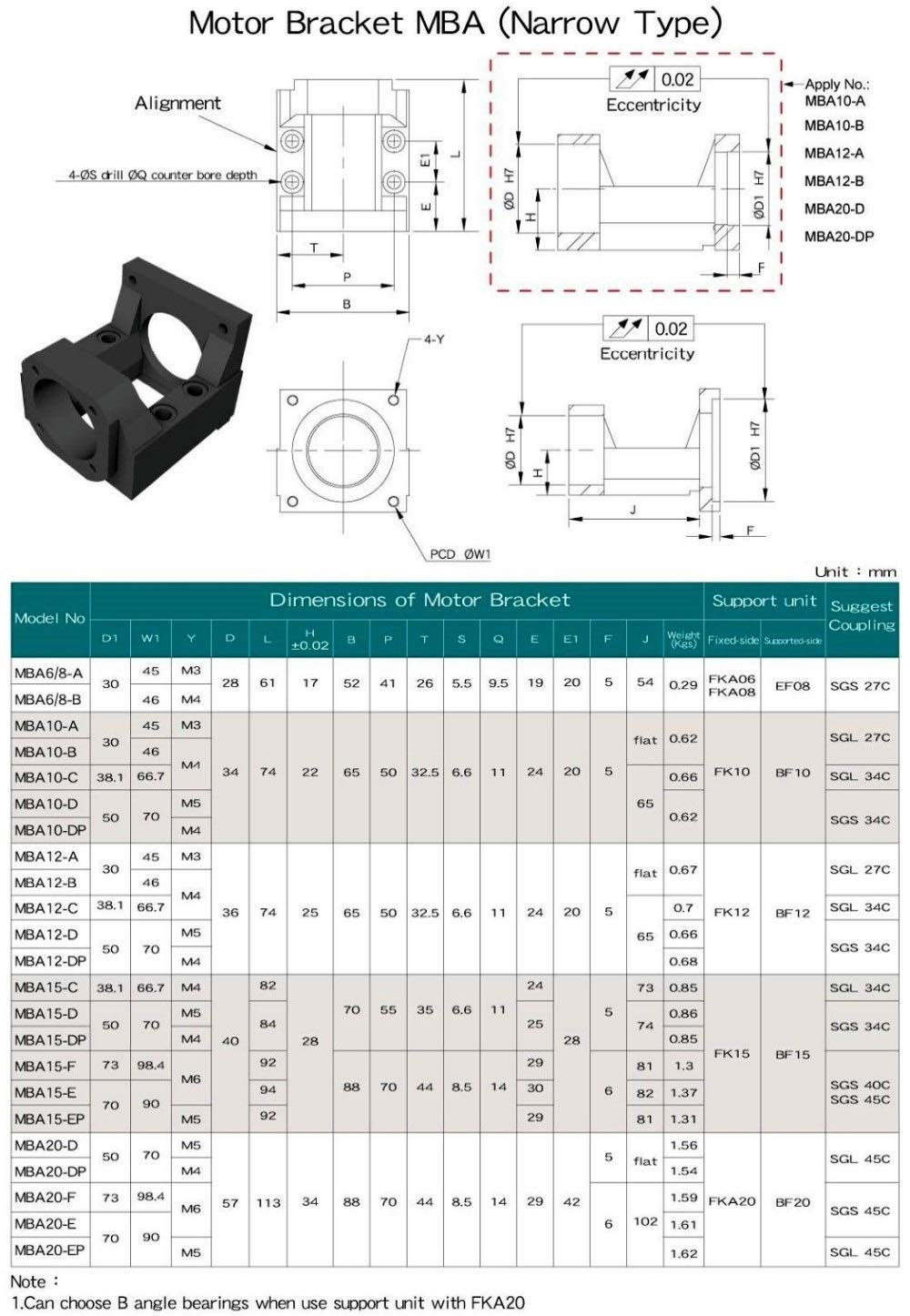 Ochoos Motor Bracket MBA type MBA6-A/B/MBA8-A/B/MBA10-A/B/C/D/DP/MBA12-A/B/C/D/DP suitable for ball screw 1204/1604/1605/1610 diameter - (Size: MBA12-D)