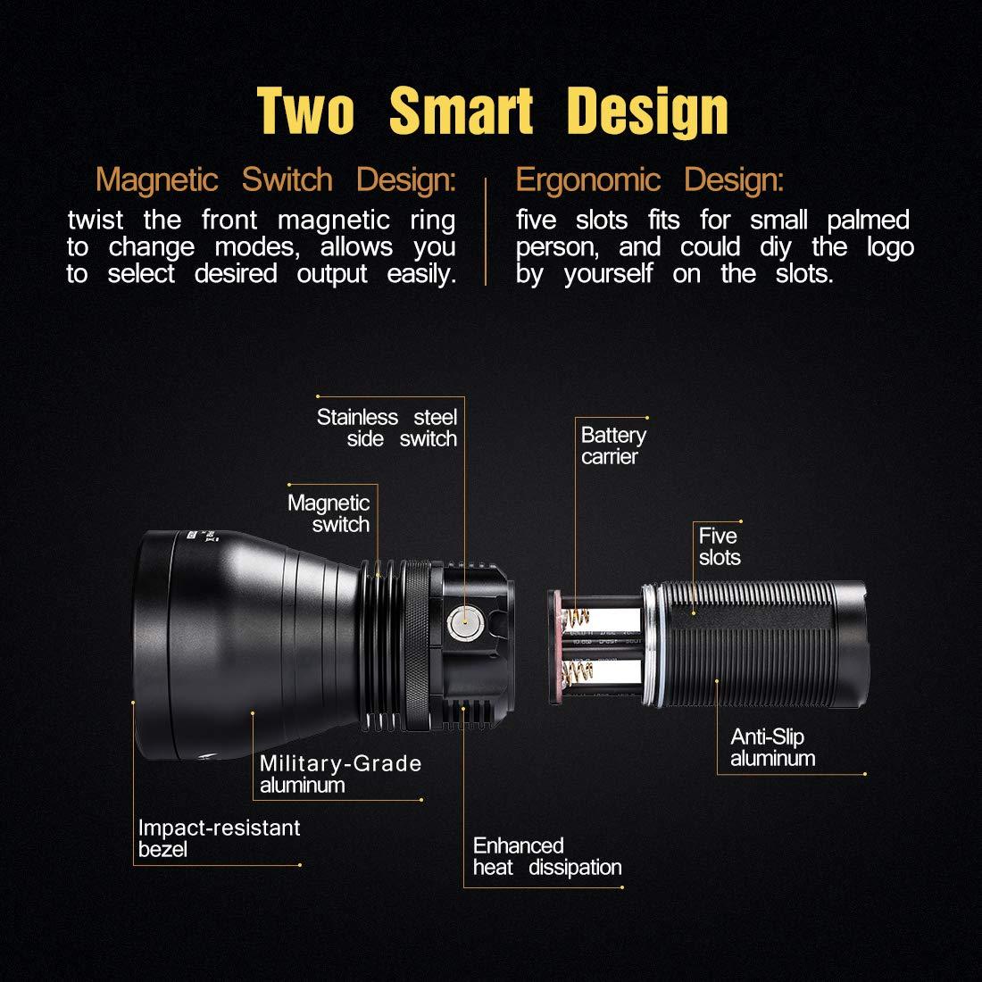 Niwalker Tactical Portable LED Flashlight Handheld Rechargeable High Lumen with Strobe IPX7 Waterproof Pocket Flashlight