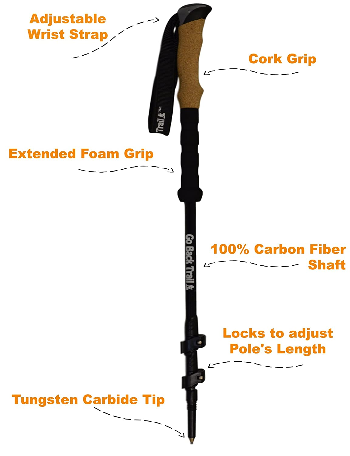 Ultralight Trekking Poles Single or Pair of Collapsible Hiking Staff Stick 100 Carbon Fiber Shaft Cork Grip- Cam Lock – for Snow Sand Dirt and Rock Trails Camping Walking Outdoors