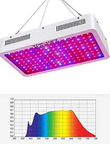 1500W LED Grow Light with Daisy Chain Function LED Plant Grow Lamp Full Spectrum with Reflector and UV IR for Greenhouse and Hydroponic Indoor Plants Veg and Flower