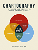 Chartography: The Weird and Wonderful World of Infographics