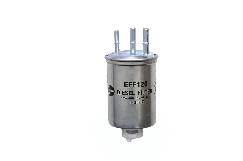 2005 Kium Sedona Fuel Filter Location
