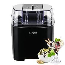 Aicok – Eccellenti funzionalità innovative