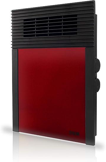 Opinión sobre HJM TERMOVENTILADOR Vertical 638, 1200 W, Plástico, 638R Rojo