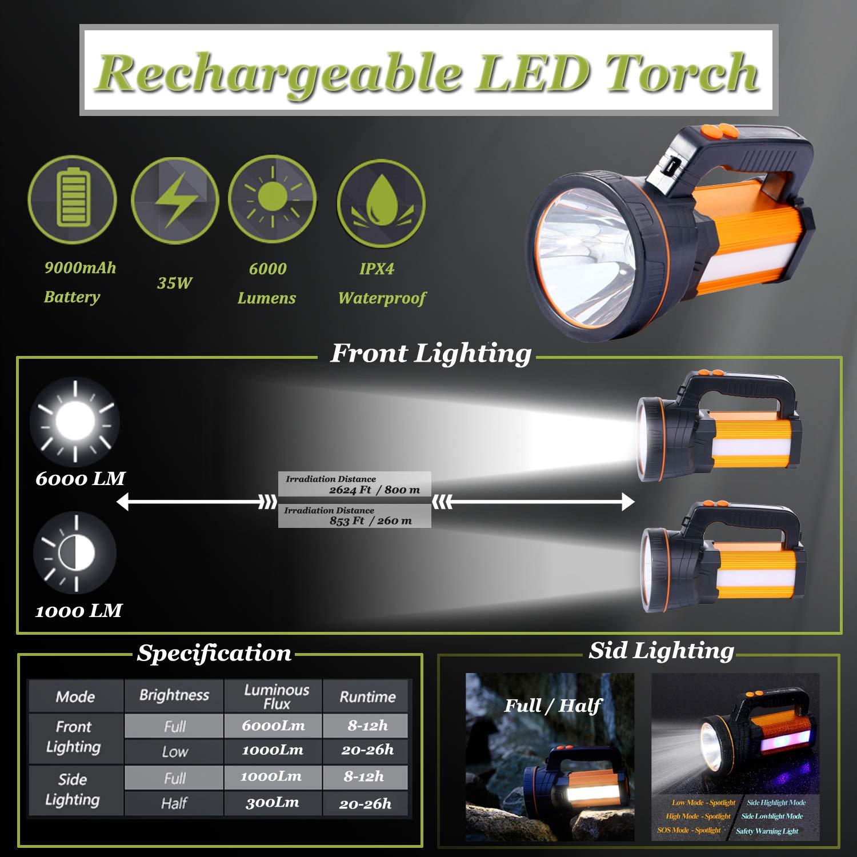 Outdoor-Taschenlampe Super Bright Tragbarer Hand-LED-Scheinwerfer 7000 Lumen 9000mAh USB-wiederaufladbare Taschenlampen IP65 Wasserdichte Scheinwerfer-Taschenlampe mit 5 Light-Modell Power Bank
