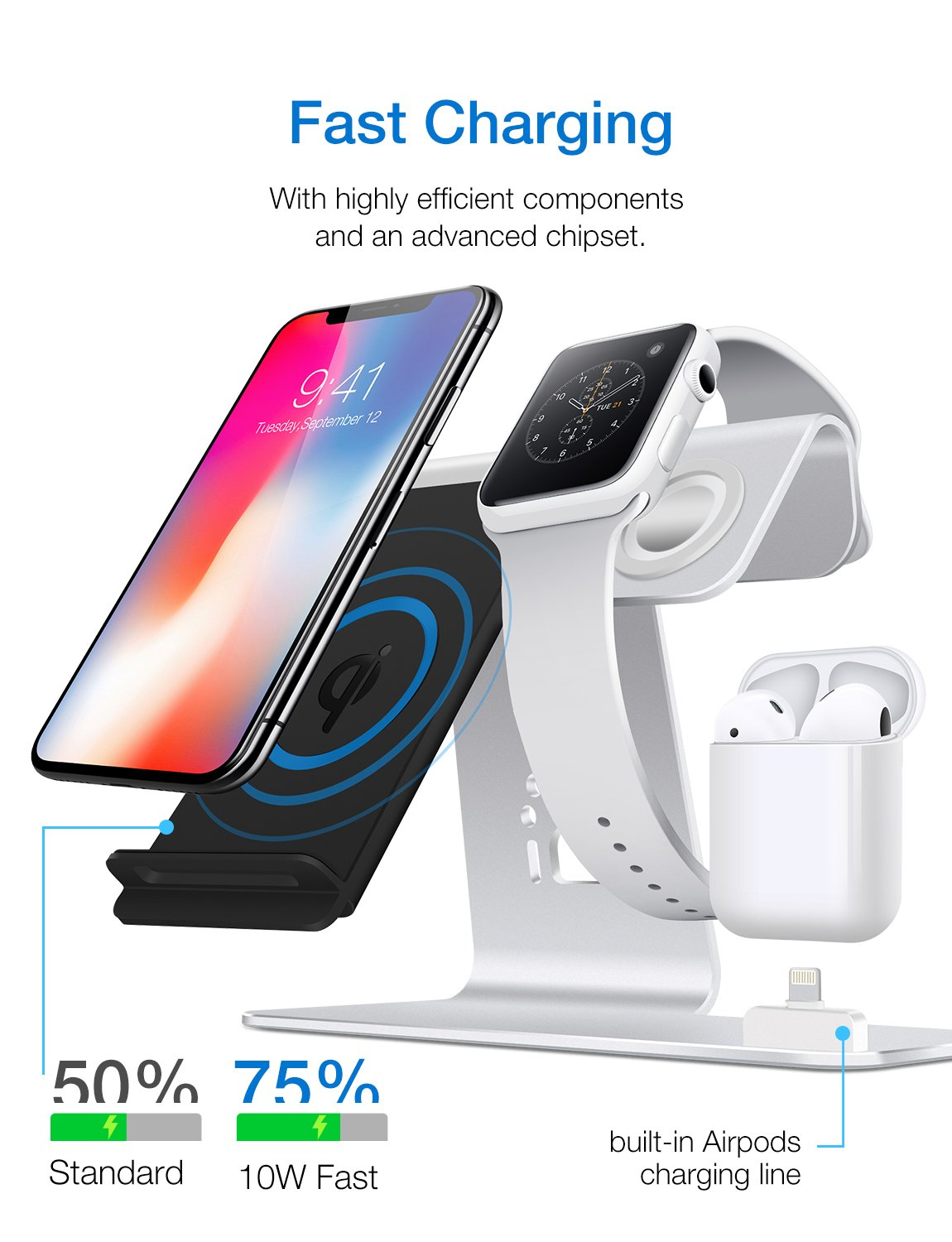 Bestand H05-Grey 3 in 1 Aluminum Apple iWatch Stand, Airpods Charging Station, Qi Fast Wireless Charger Dock for iPhone X/8/7/6s Plus Samsung S8 and other Qi-Enabled Devices, Grey by Bestand (Image #2)