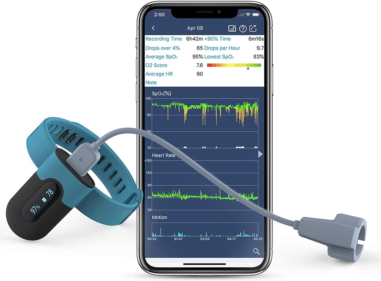 ViATOM Wrist Blood Oxygen Saturation Monitor Rechargeable