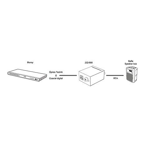 Amazon Com Steren Digital Optical Coax To Analog Rca Audio