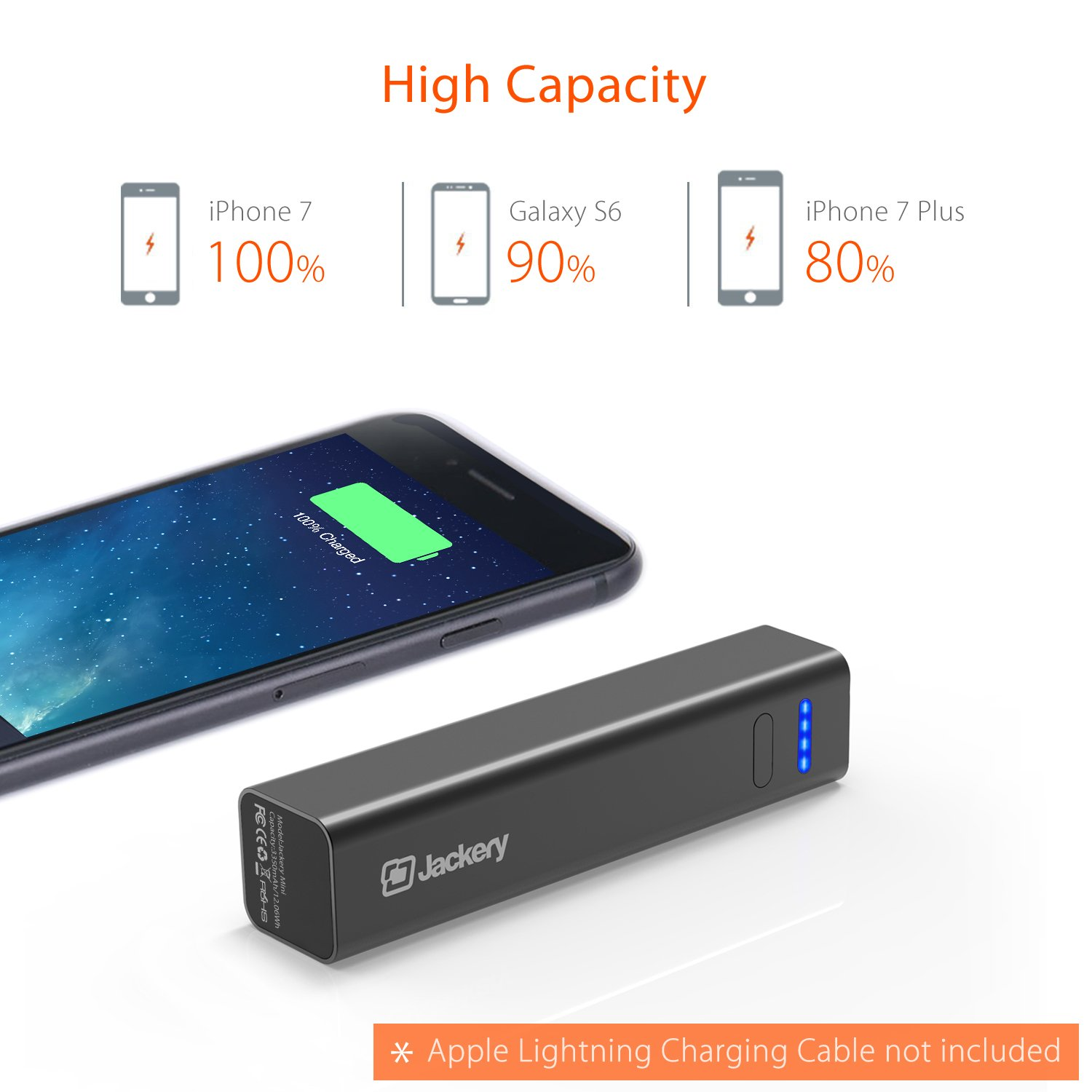 The Smallest Jackery Mini 3350mah Portable Charger An374 1 Watt L 8 8211 16 Volts Audio Amplifier Premium Aluminum Power Bank Iphone For Xs Max Xr X 7 6 5 Samsung Galaxy S9 S8 S7 S6 Black Cell Phones Accessories