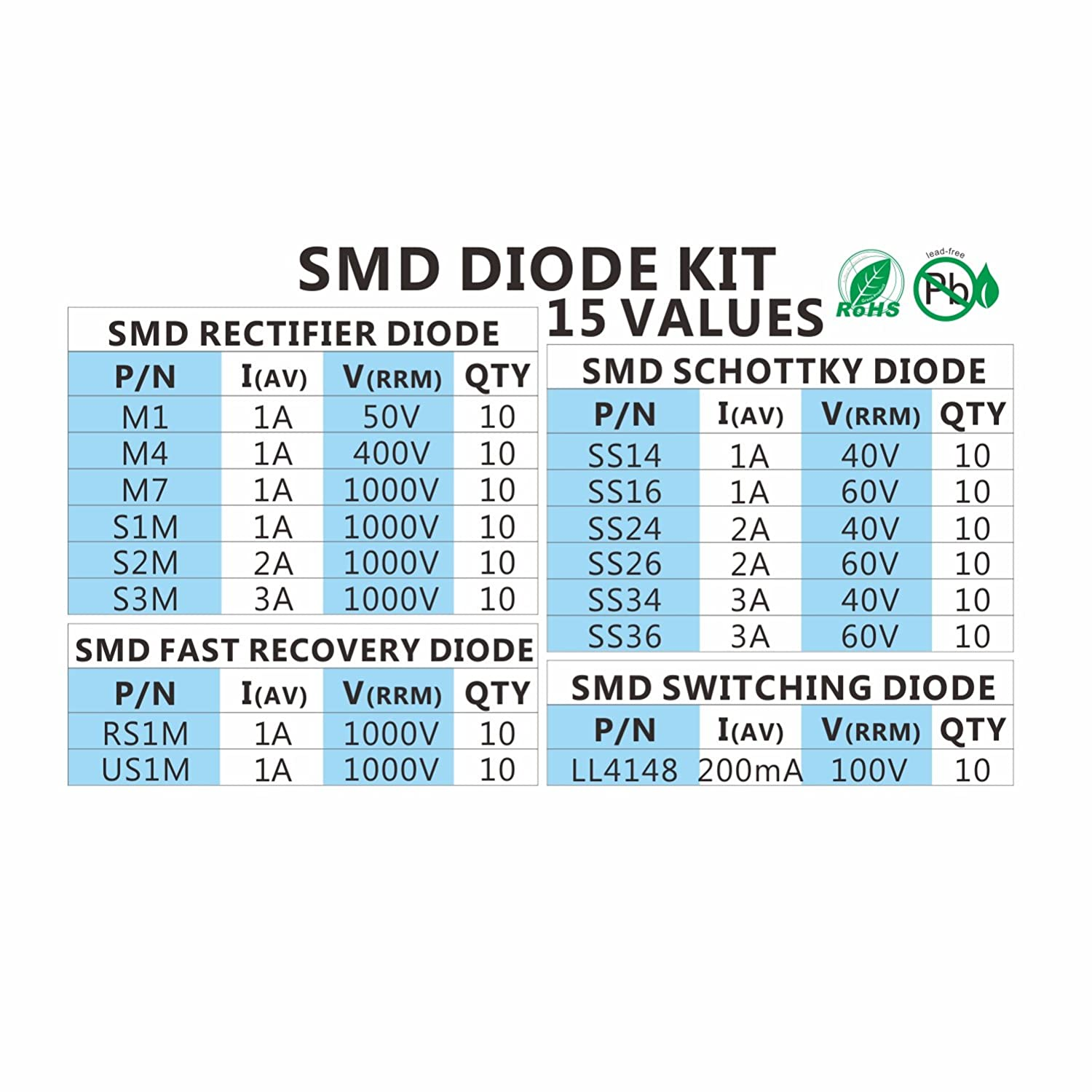 Diode Rectifier SMD 600V 1A packaging role BAND SMA M5 Universal Diodes S
