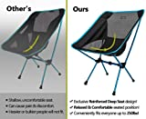 Sunyear Lightweight and Foldable Camp