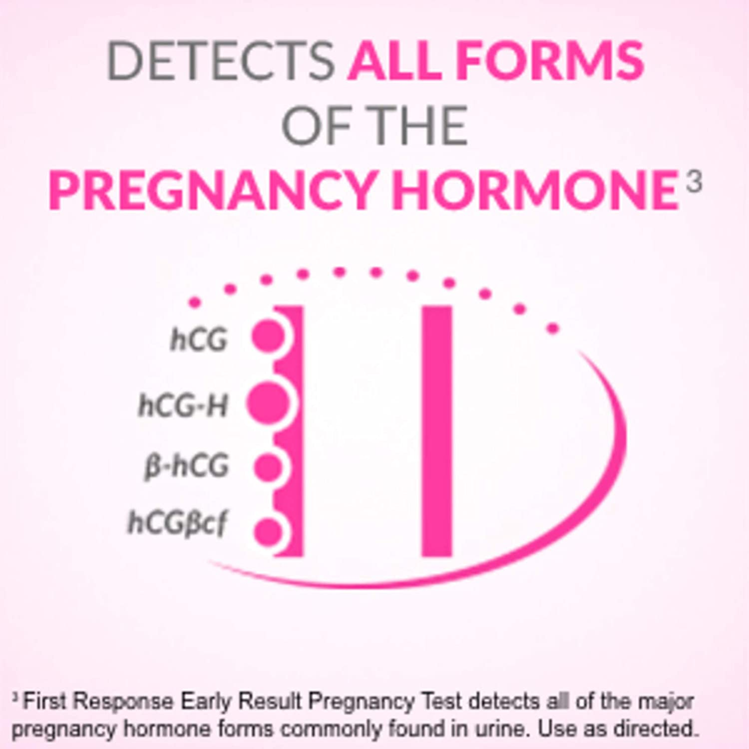 First Response Early Result Pregnancy Test, 3 Pack (Packaging & Test Design May Vary)