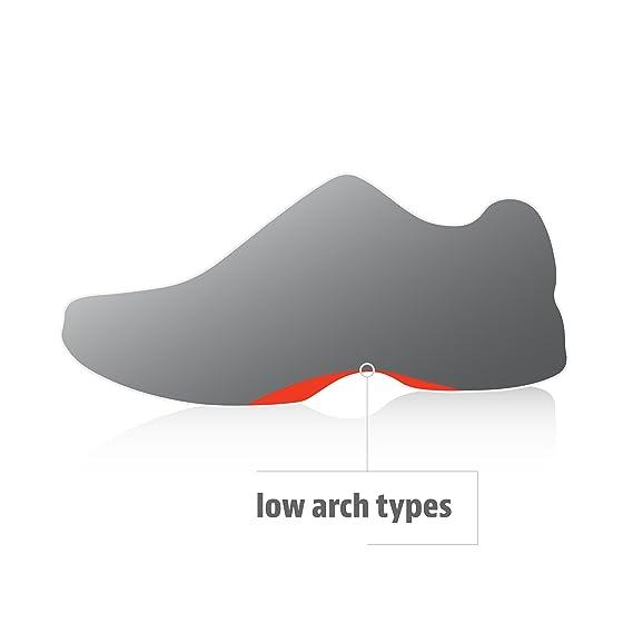 Amazon.com: Plantillas de calzado para rendimiento de largo ...