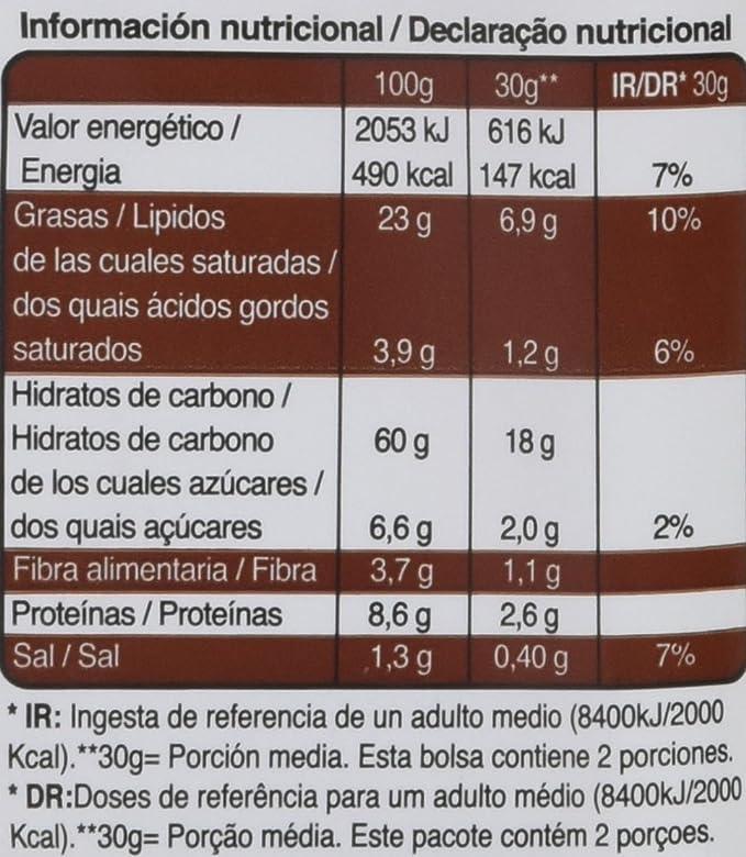 Snatts Grefusa Palitos de Trigo con Pepitas de Chocolate y Avellanas - 68 g: Amazon.es: Amazon Pantry