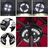 Sensail Lampe de Parasol avec 24 LED Lumière de Tente pour d'urgence