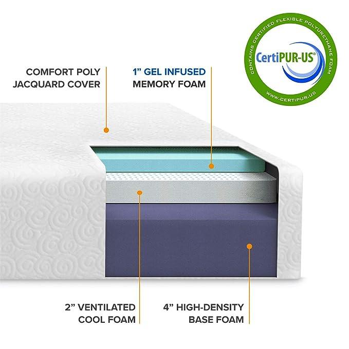 Best Price Mattress 7-Inch Gel Memory Foam Mattress, Full