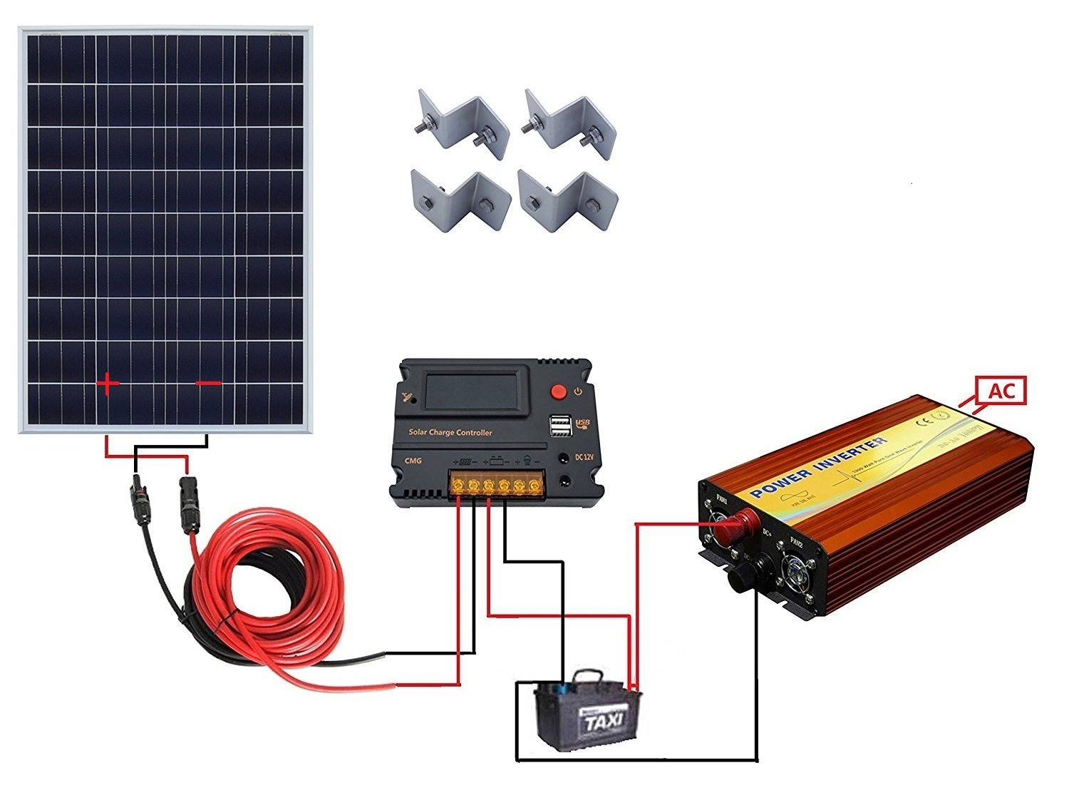 Eco Worthy 100 Watt 12v Solar Panels Kit 20a Charge How Power Works Diagram Does Work Controller 1000w Inverter For Off Grid 12 Volt Battery System Garden Outdoor