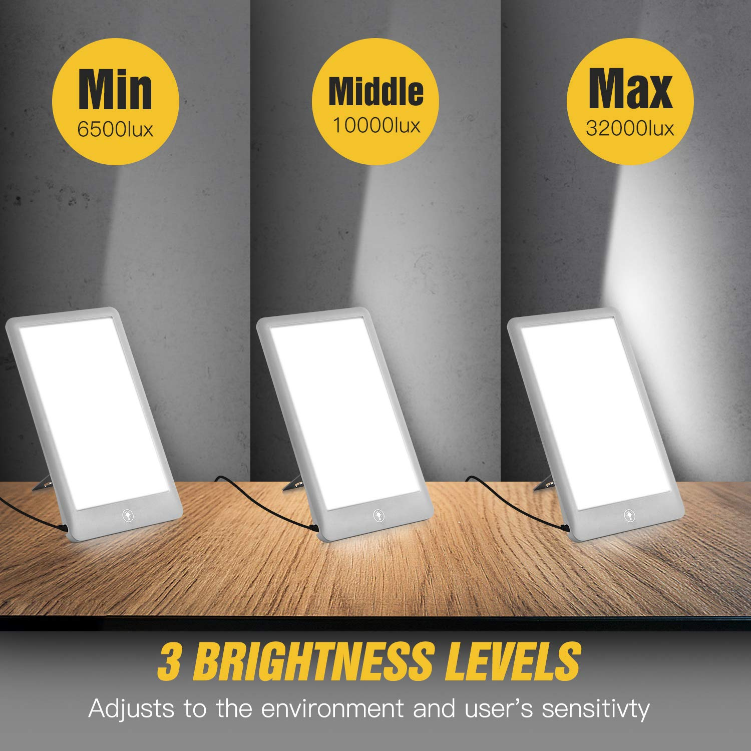 Light Therapy Lamp, 3 Brightness Levels Light Therapy Energy Box, Full Spectrum UV Free & Touch Control, Portable Sun Lamps for Happy Life, Max 32,000 LUX, White by sakobs (Image #4)
