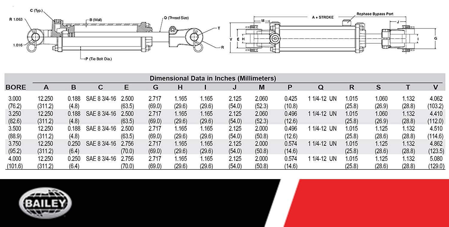 Chief TCR Rephasing Tie-Rod Cylinder: 3.25 Bore x 10 Stroke - 1.25 Rod Dia for Double Acting #8 SAE Port Retracted 22.25'' and Extended Length 32.25'' and 1 Pin Dia 216035