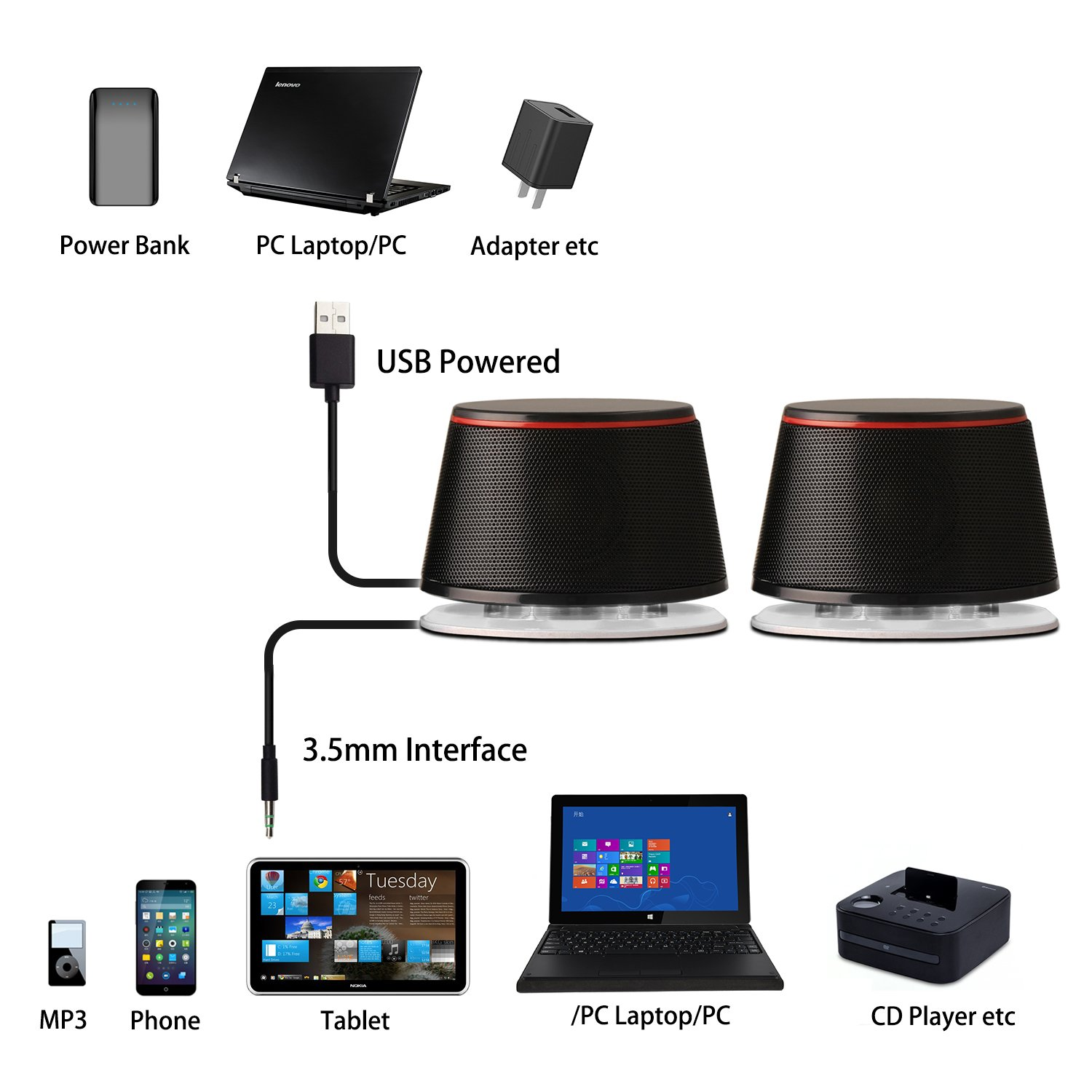 Sanyun SW102 Computer Speakers, Stereo 2.0 Channel Wired USB Powered PC Laptop Speakers, 3.5mm Aux Blue LED Small Desktop Speaker, Black by Sanyun (Image #4)