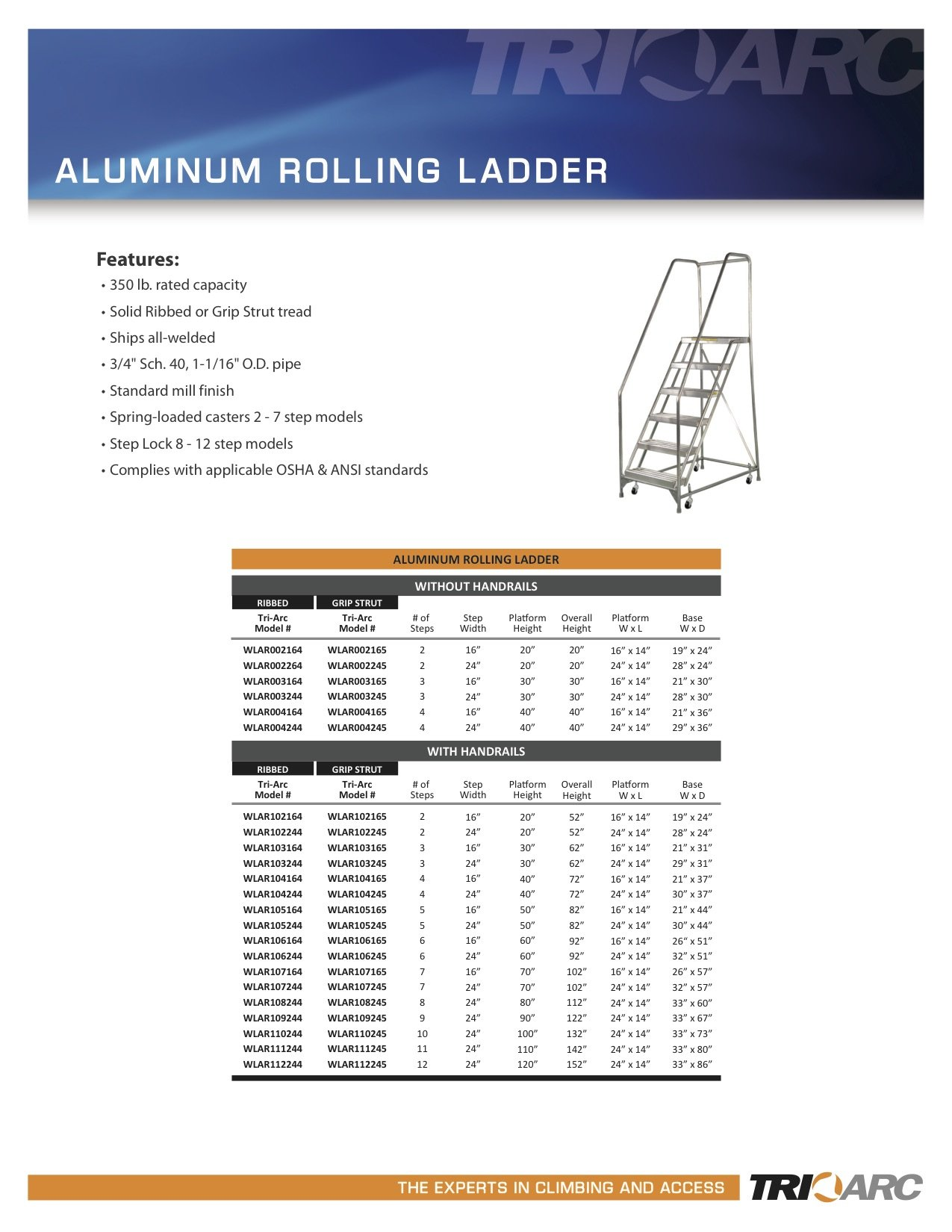 Tri-Arc WLAR102165 2-Step All-Welded Aluminum Rolling Industrial & Warehouse Ladder with Handrail, Grip Strut Tread, 16-Inch Wide Steps