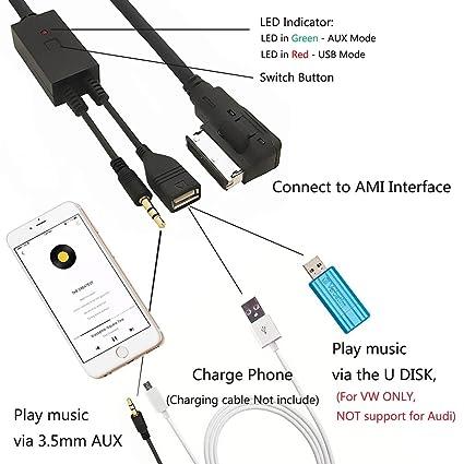 chelink 3,5 mm USB Cable adaptador para Audi AMI MMI 2 G 3 G 3 G + sistema, interfaz de audio AUX música cable de carga Compatible con para Audi A3 A4 ...