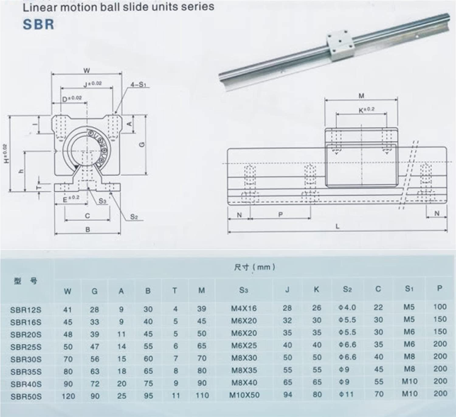 Joomen CNC SBR25-250mm LINEAR SLIDE GUIDE 2 RAIL 4 SBR25UU BEARING BLOCK