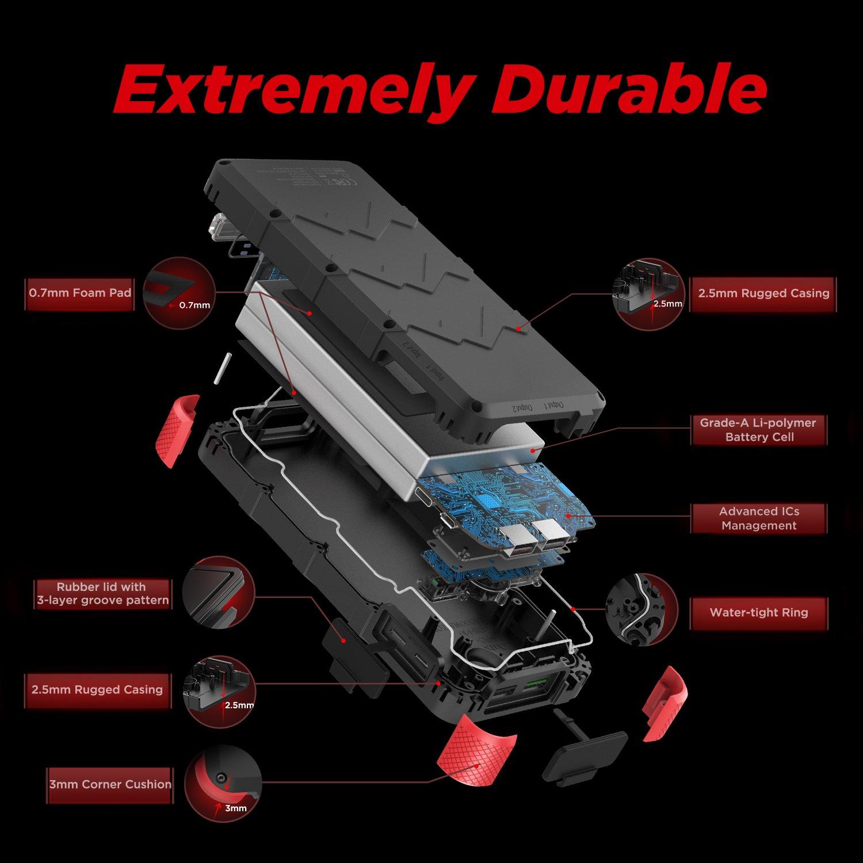 OUTXE 20000mAh Batterie Externe Robuste 4A Double Entr/ée Type C et USB