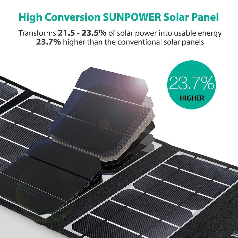 Amazon.com: Cargador solar RAVPower 24W. Panel solar ...