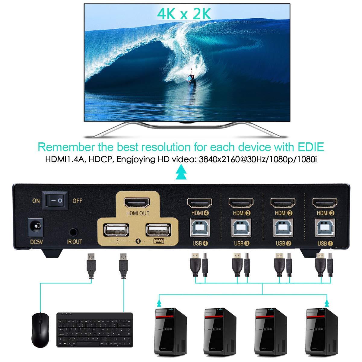 Sea Wit 4 Port HDMI KVM Switch 4K with Remote Control