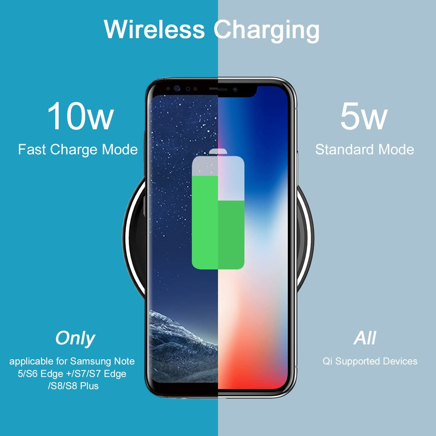 Galaxy Note 8 S8 Compatible for iOS and Androd System,Suitable for iPhone X,8 Plus,8 S8 P White Fast Wireless Charger,Fast Charge for Androd,QI Wireless Charging Pad by ICONFLANG S7 Edge Etc-