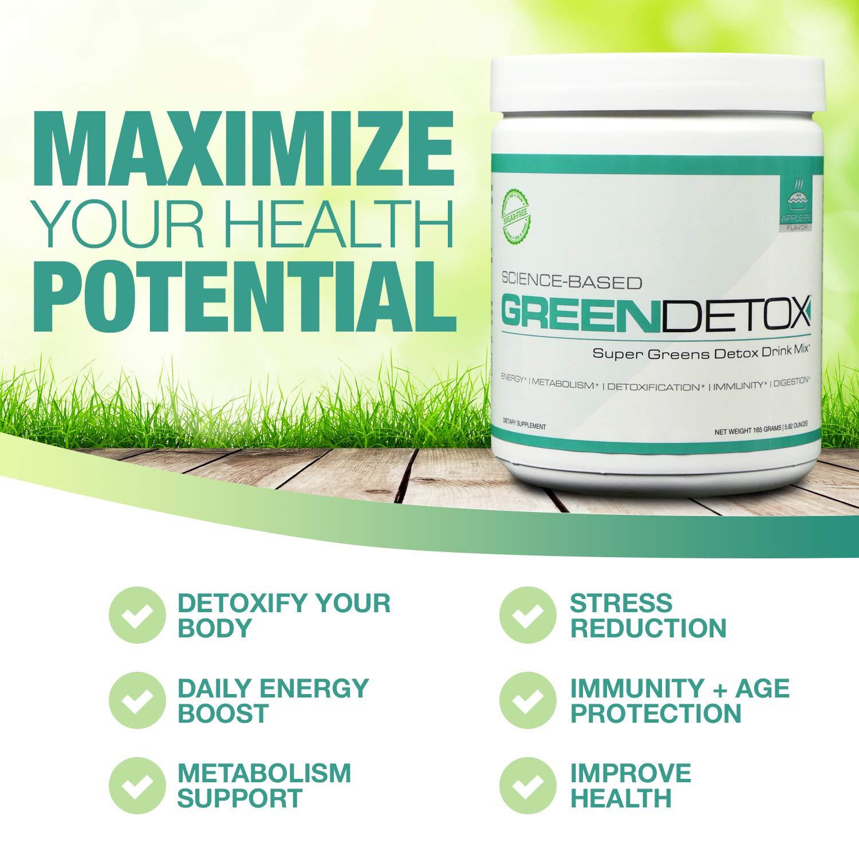 Amazon.com: Green Detox – Mezcla de superalimentos para ...