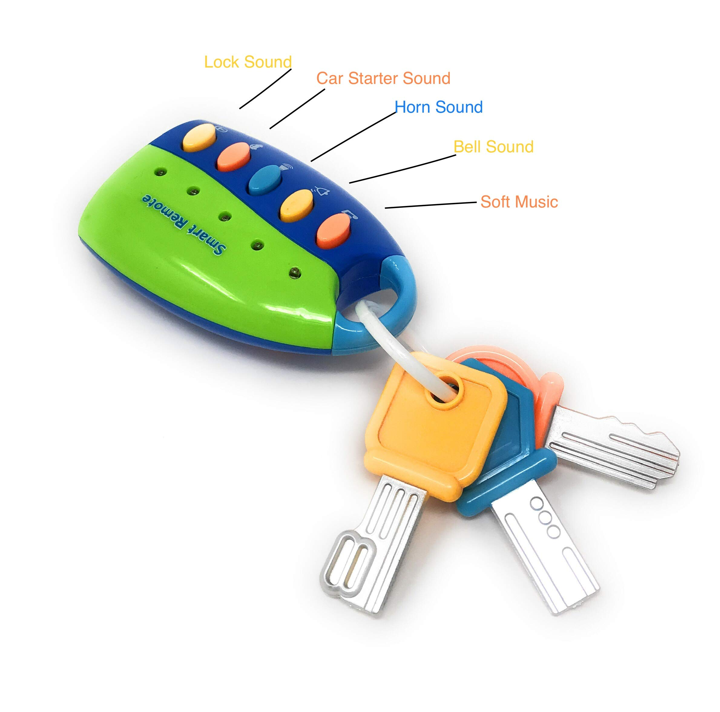 KIDSTHRILL Musical Smart Remote Key | Toys For Baby and Toddler | Sound and Lights | Kids Toys For Travel | Fun and Educational