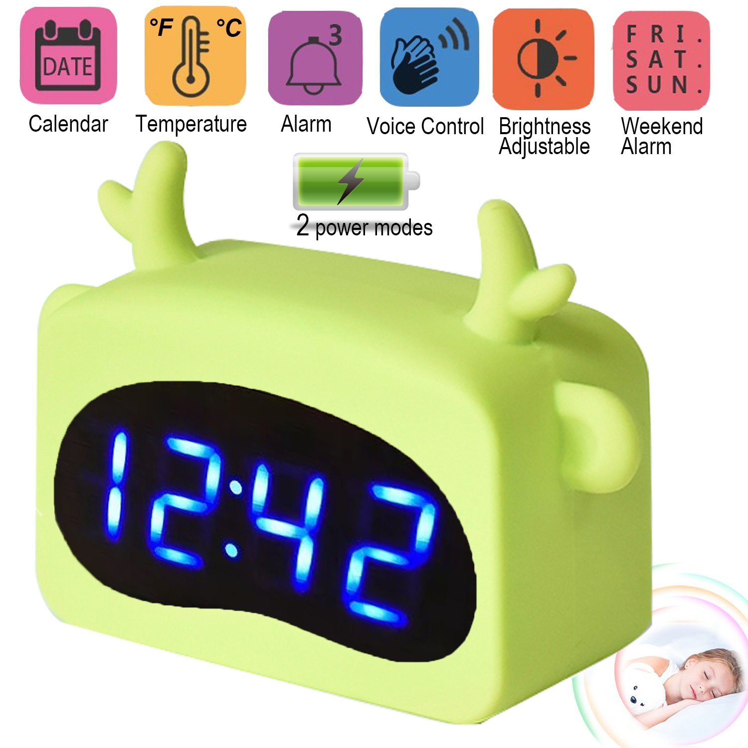 Kids Digital Alarm Clock LED USB Desk Clock with Voice Control 3 Alarm 4 Level Brightness for Heavy Sleeper Large Display Temperature Date Time Women Men Teen Toddler Bedroom Kitchen Back to School
