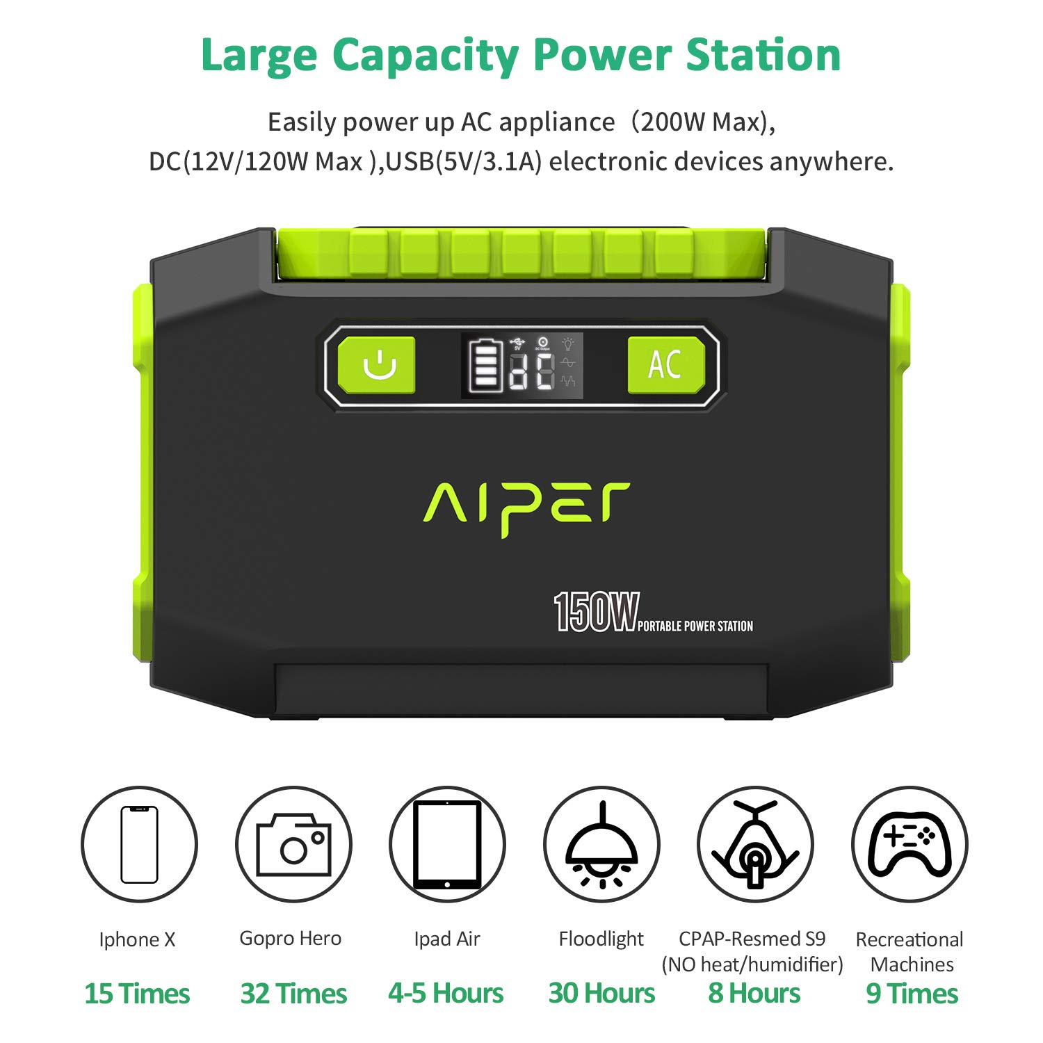 AIPER Portable Power Station 167Wh 45000mAh Solar Generator Lithium Battery Backup Power Supply with Dual 110V AC Outlet, 3 DC Ports, 2 USB Outputs for Home Emergency Camping CPAP Outdoors by AIPER (Image #2)