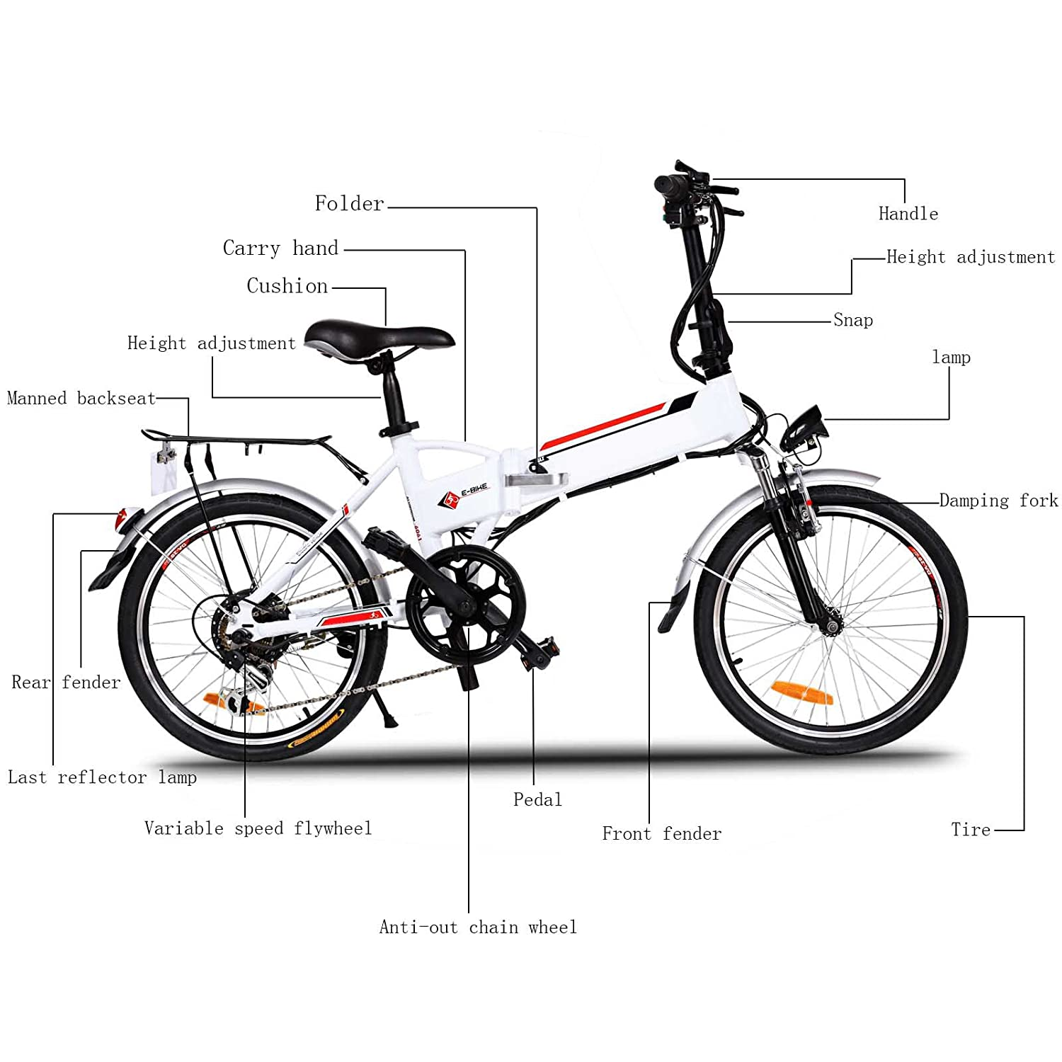 Miageek Electric Bike Review