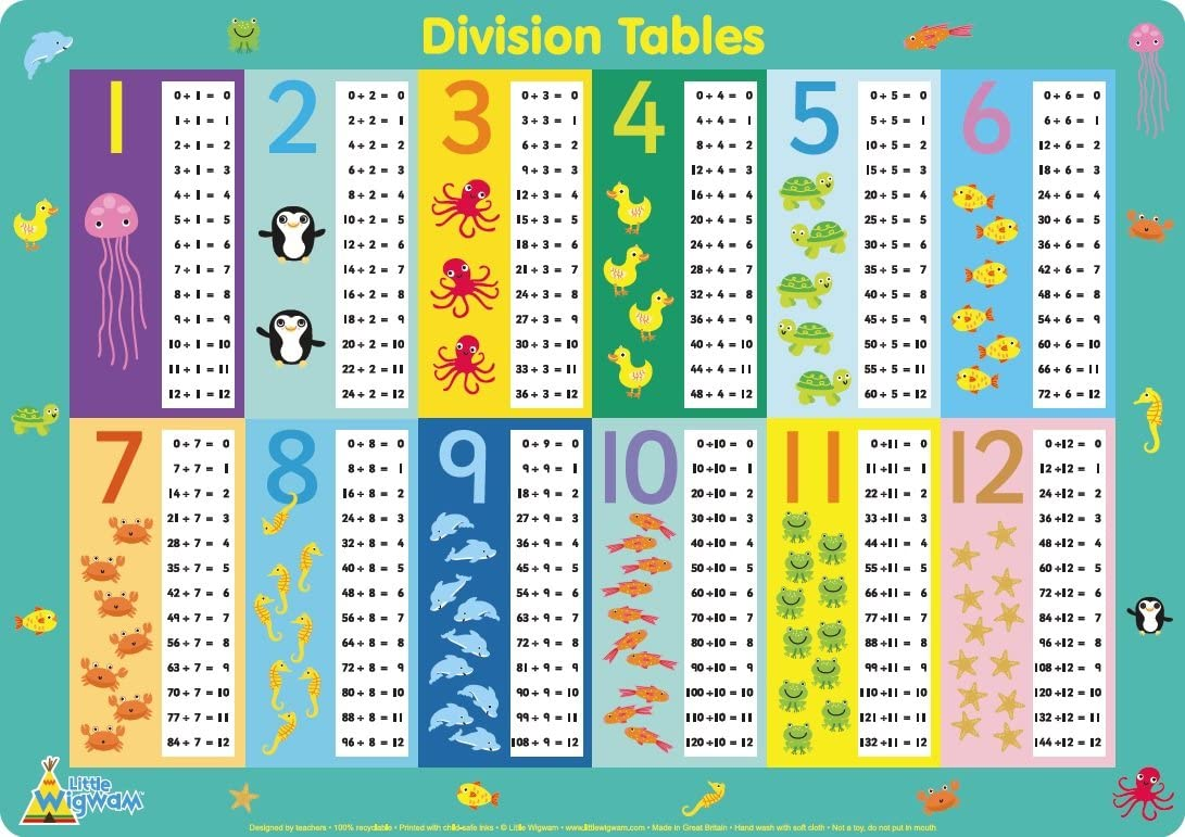 Little Wigwam Division Tables Placemat Amazon Co Uk Kitchen Home