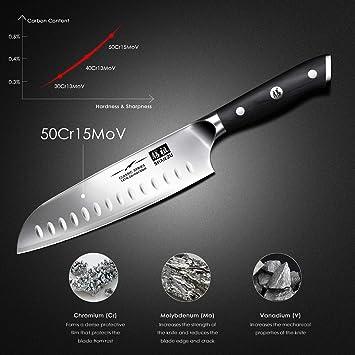 SHAN ZU Cuchillo Santoku, Cuchillo Japones, Cuchillo Chef ...